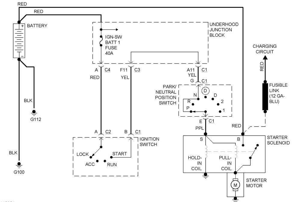 08 Chevy Malibu Starter Wiring Diagram 99 Malibu Fuse Diagram Wiring Diagram Networks Of 08 Chevy Malibu Starter Wiring Diagram
