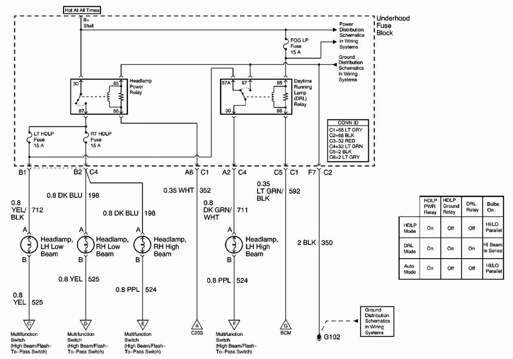 08 Chevy Malibu Starter Wiring Diagram [diagram] 2014 Chevy Malibu Wiring Diagram Full Version Hd Quality Wiring Diagram Of 08 Chevy Malibu Starter Wiring Diagram