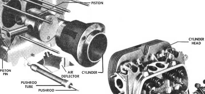 1976 Vw 1600 Engine Diagram Engine Part Diagram 1600cc 1971 Vw Wiring Diagram & Schemas Of 1976 Vw 1600 Engine Diagram