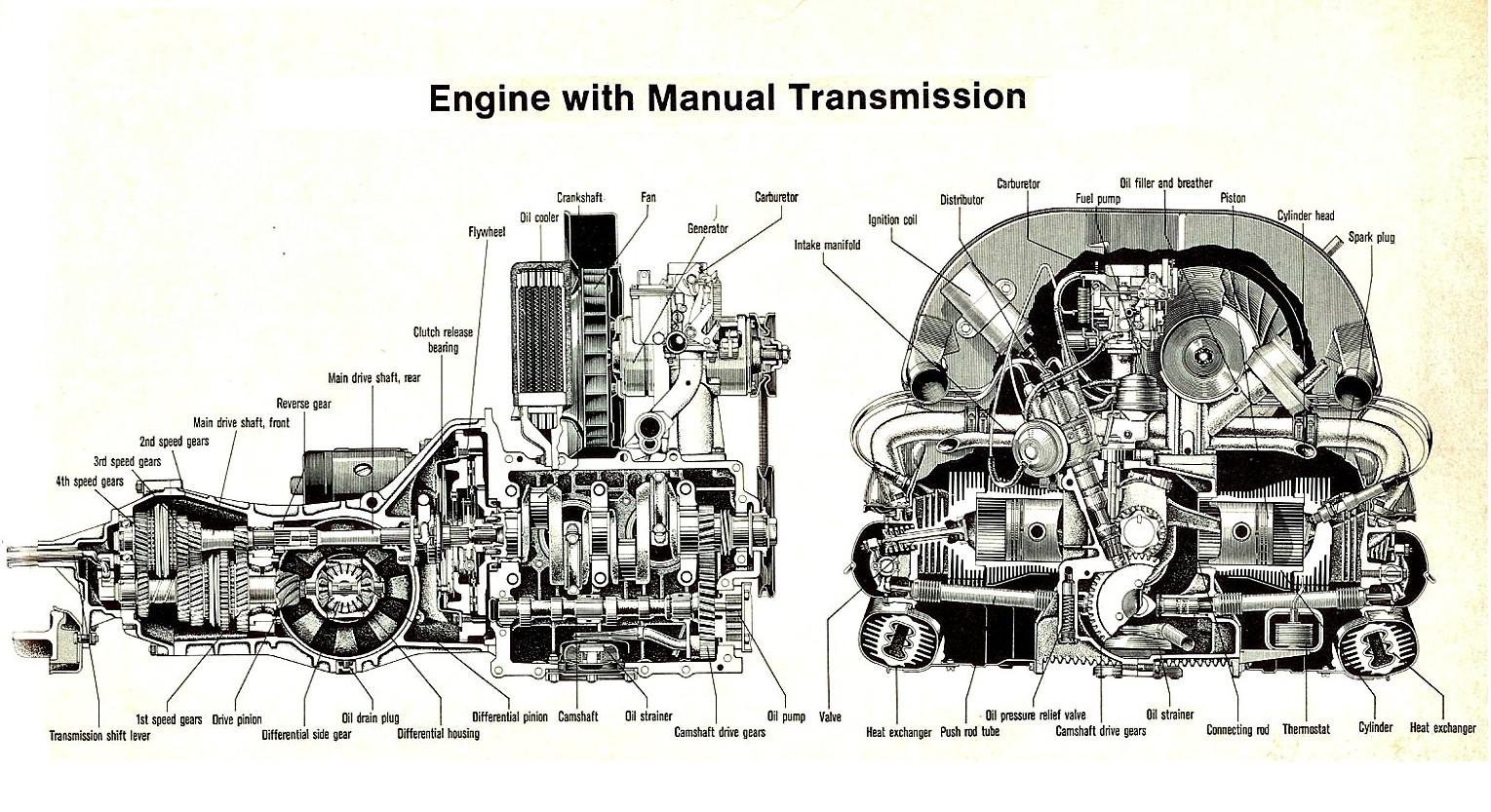 1976 Vw 1600 Engine Diagram Volkswagen Escarabajo Vochos Marzo 2013 Of 1976 Vw 1600 Engine Diagram