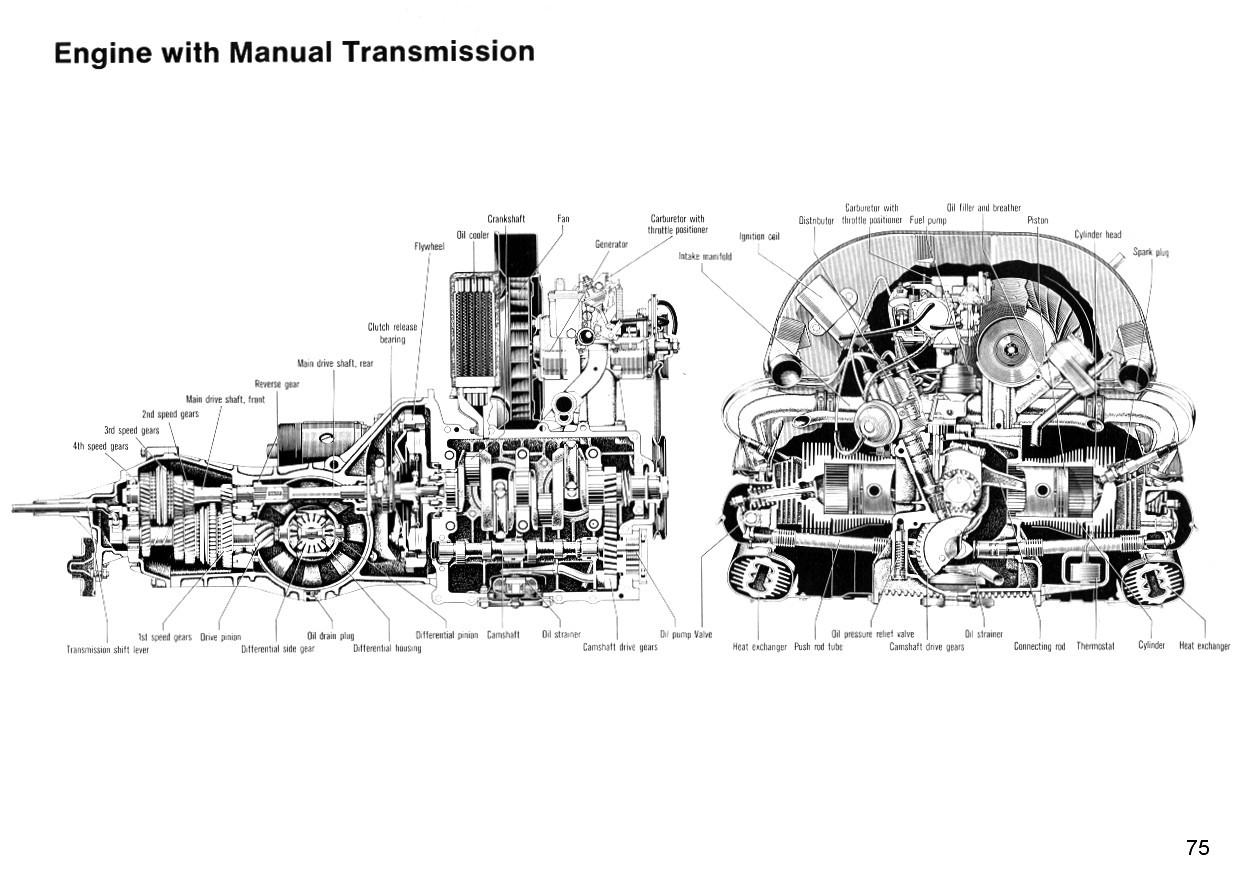 1976 Vw 1600 Engine Diagram Vw Beetle March 2011 Of 1976 Vw 1600 Engine Diagram