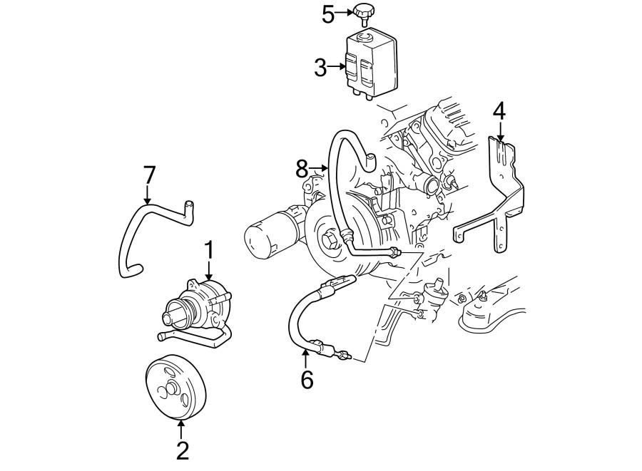 1986camaro Power Steering Pump Schematics Chevrolet Camaro Power Steering Reservoir Hose Of 1986camaro Power Steering Pump Schematics