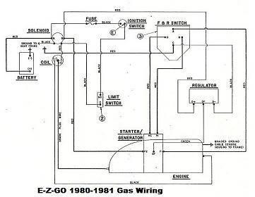 1989 Ezgo Gas Wiring Diagram 1989 Gas Marathon Gx444 2 Cycle Wiring Diagram
