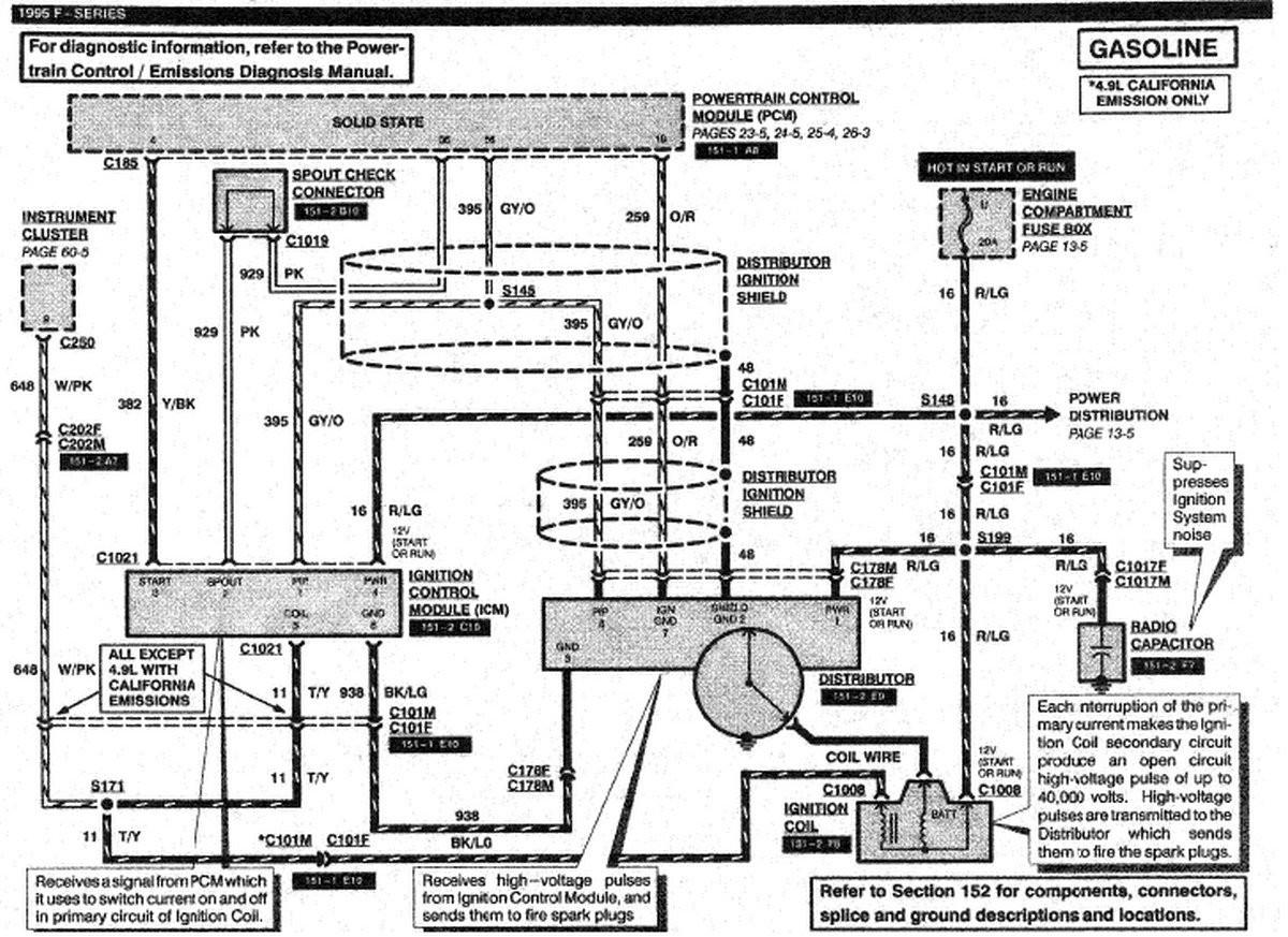 1990 F 150 Engine Wiring 1990 ford F150 Ignition Wiring Diagram Of 1990 F 150 Engine Wiring