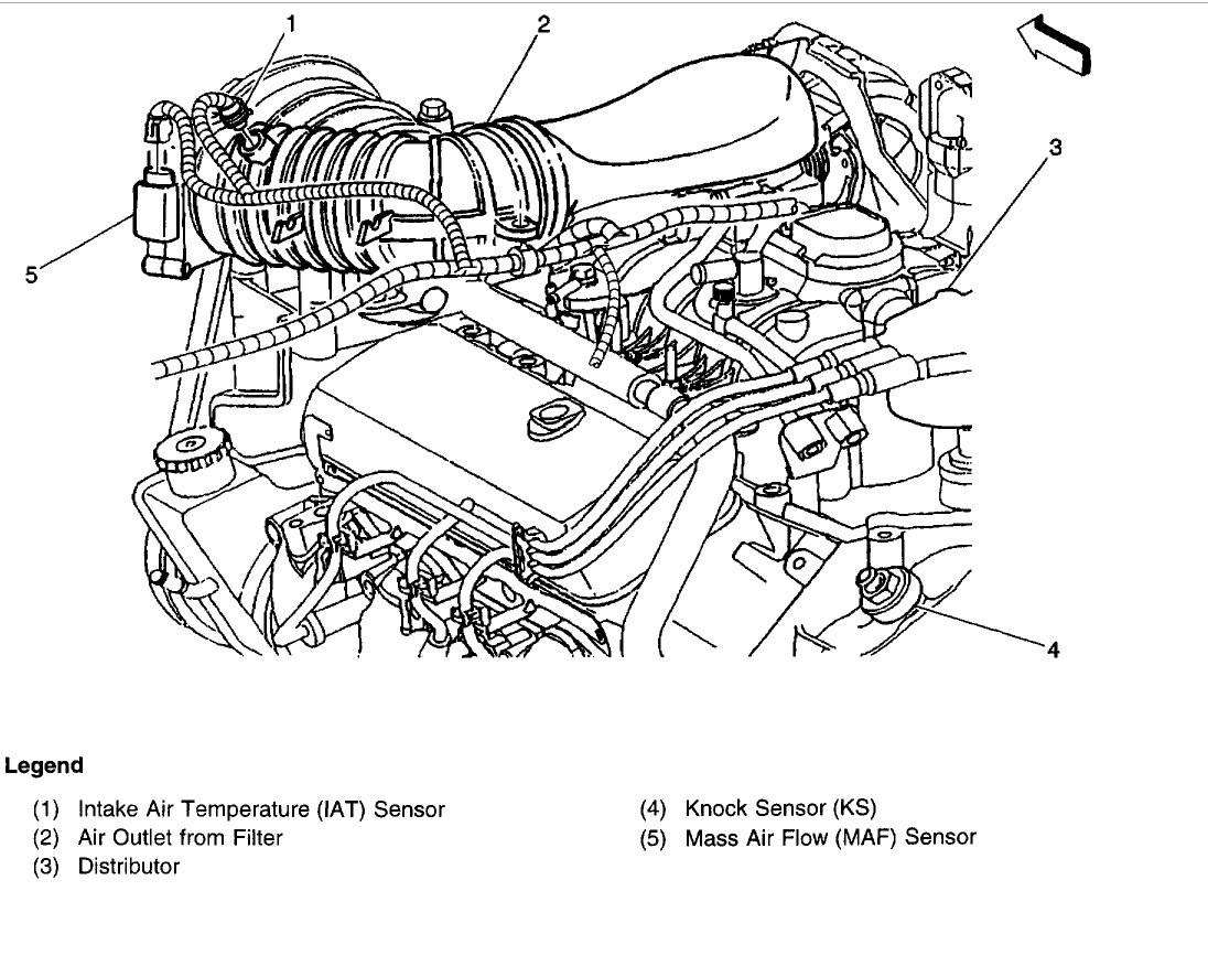 2000 Chevy 4.3 Engine Diagram Knock Sensor Location Engine Mechanical Problem 6 Cyl Four Wheel Of 2000 Chevy 4.3 Engine Diagram