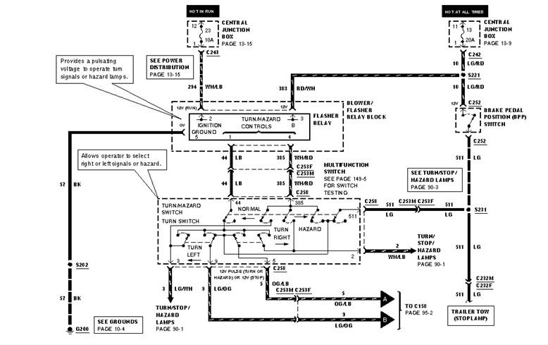 2000 ford F150 Signel Switch Wiring 2000 ford F150 Trailer Wiring Diagram Of 2000 ford F150 Signel Switch Wiring