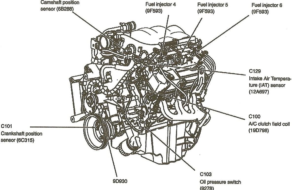 2003 ford F150 4.2 Engine Diagram [diagram] Diagram 2003 4 6 F150 Engine Full Version Hd Quality F150 Engine attwiringpdf Of 2003 ford F150 4.2 Engine Diagram