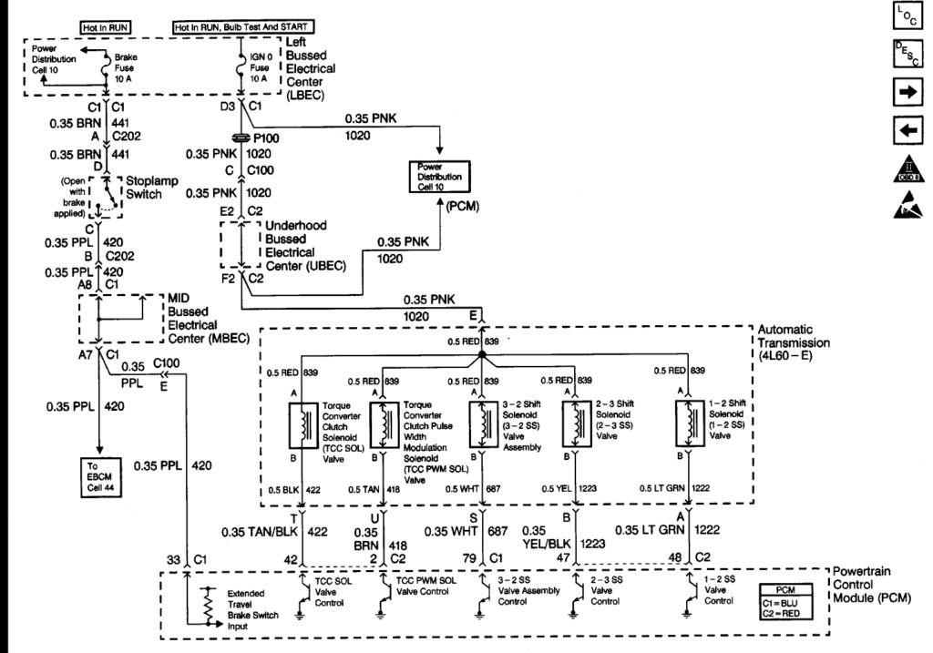 2004 Gmc Seirra Wiring Daigram 1999 Gmc Sierra Wiring Diagram Wiring Diagram and Schematic Diagram Of 2004 Gmc Seirra Wiring Daigram
