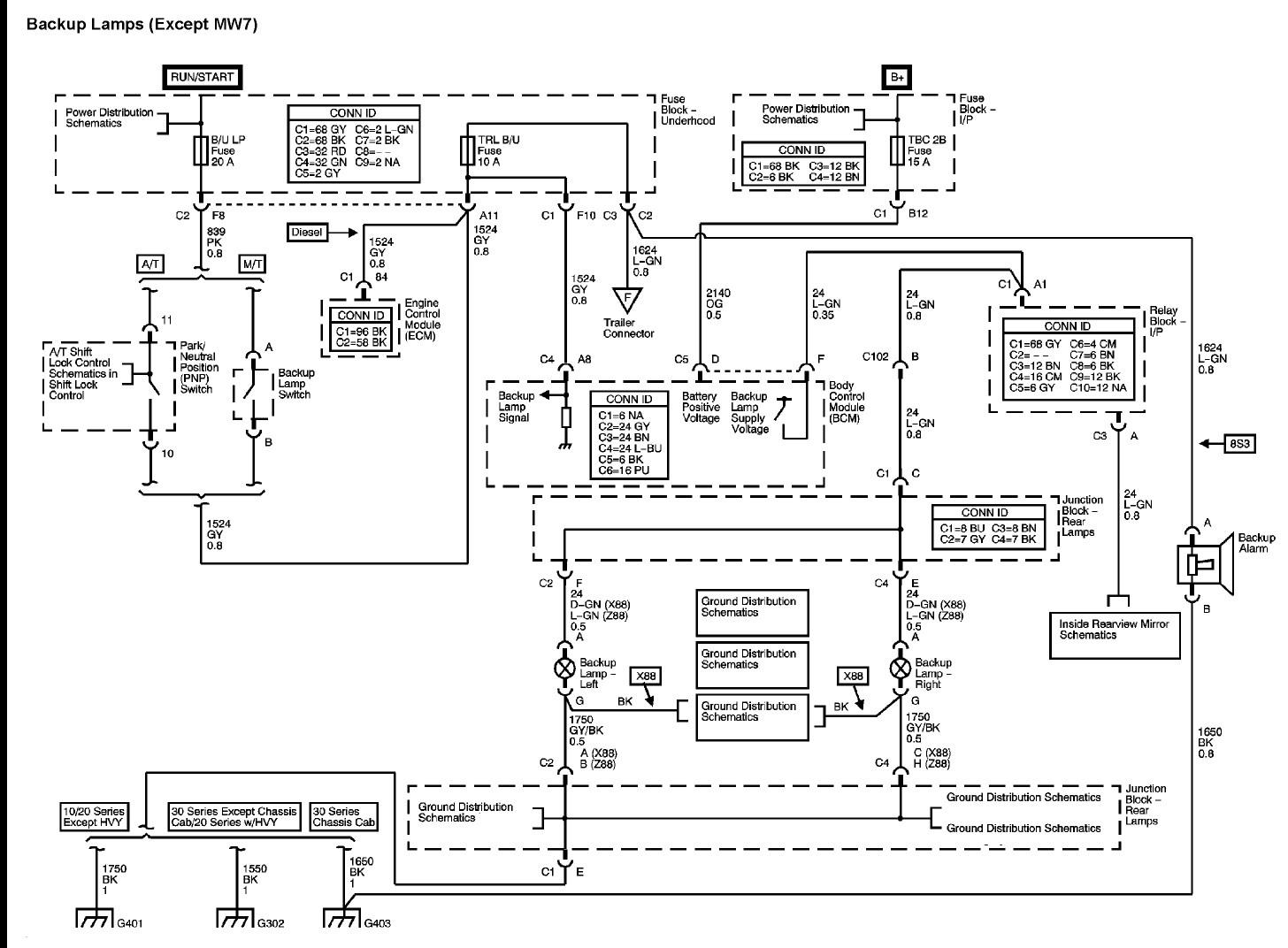 2004 Gmc Seirra Wiring Daigram 2004 Gmc Sierra 2500hd Trailer Wiring Diagram – Trailer Wiring Diagrams Of 2004 Gmc Seirra Wiring Daigram