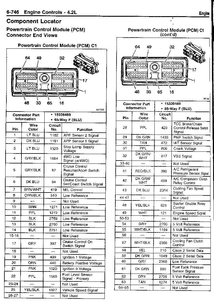 2004 Gmc Seirra Wiring Daigram 2004 Gmc Sierra Wiring Diagram Of 2004 Gmc Seirra Wiring Daigram