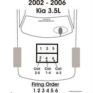 2004 Kia sorento 3.5 Plug Wire Routing Kia sorento 3 8 2004 Of 2004 Kia sorento 3.5 Plug Wire Routing