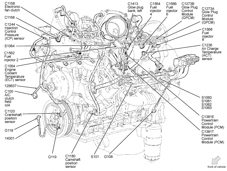 2005 ford 5.4 Engine Wiring Harness Diagram 2005 ford 5 4 Engine Diagram Of 2005 ford 5.4 Engine Wiring Harness Diagram