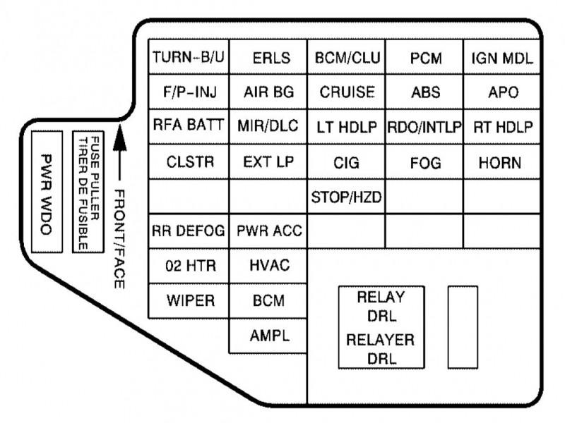 2006 Pontiac Grand Prix Gxp 5 Volt Wiring Schematic Pontiac Sunfire 2002 – 2005 – Fuse Box Diagram Of 2006 Pontiac Grand Prix Gxp 5 Volt Wiring Schematic