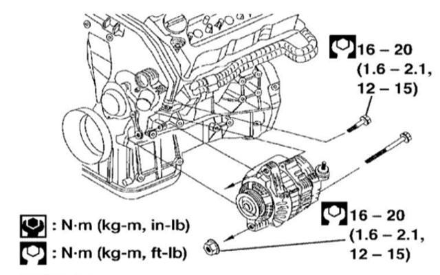 2008 Saturn Vue Engine Layout 2008 Saturn Vue Engine Diagram Of 2008 Saturn Vue Engine Layout