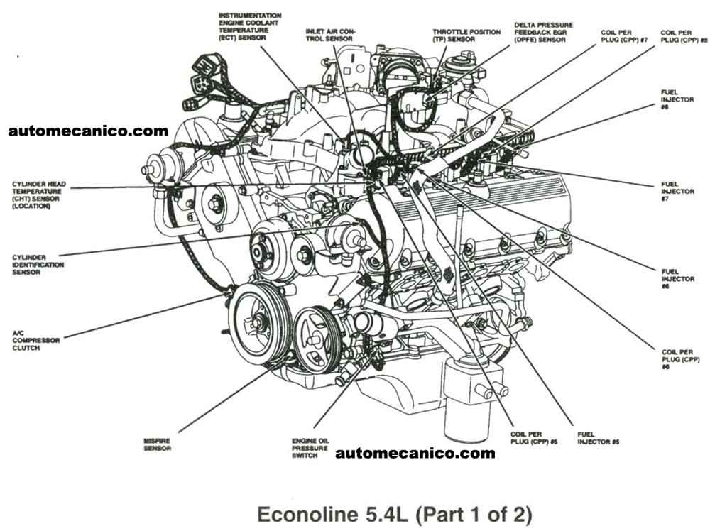 2009 ford F150 5.4 Engine Wire Harness Diagram 25 2001 ford F150 5 4 Vacuum Diagram Wiring Database 2020 Of 2009 ford F150 5.4 Engine Wire Harness Diagram