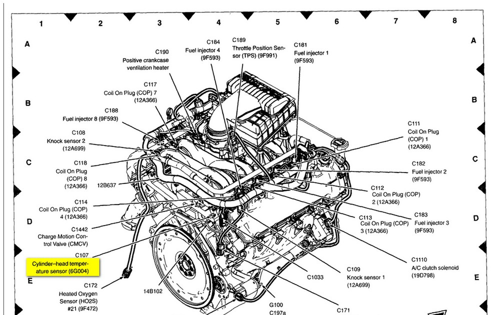 2009 ford F150 5.4 Engine Wire Harness Diagram ford 5 4 Engine Wiring Wiring Diagram Of 2009 ford F150 5.4 Engine Wire Harness Diagram