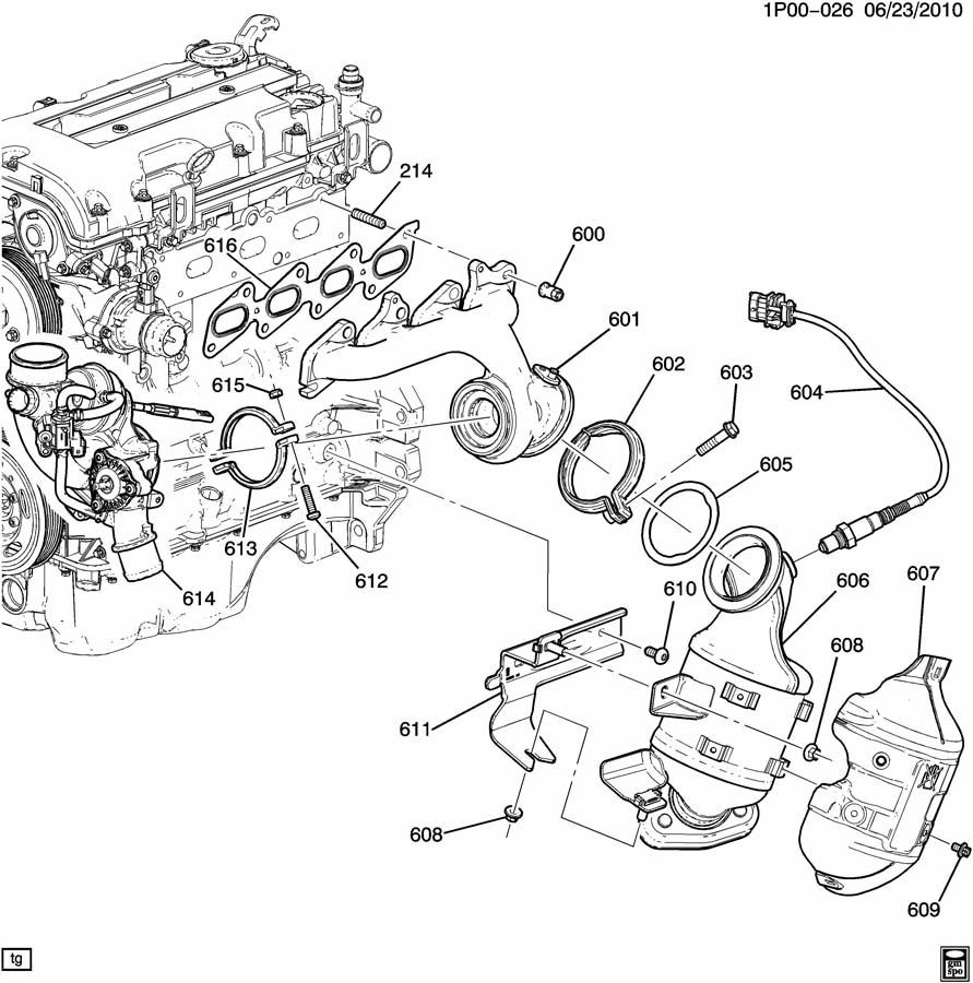 2012 Chevy Cruze 1.4 Motor Diagram are Nuts Holding On Turbo Really One Time Use Page 2 Of 2012 Chevy Cruze 1.4 Motor Diagram