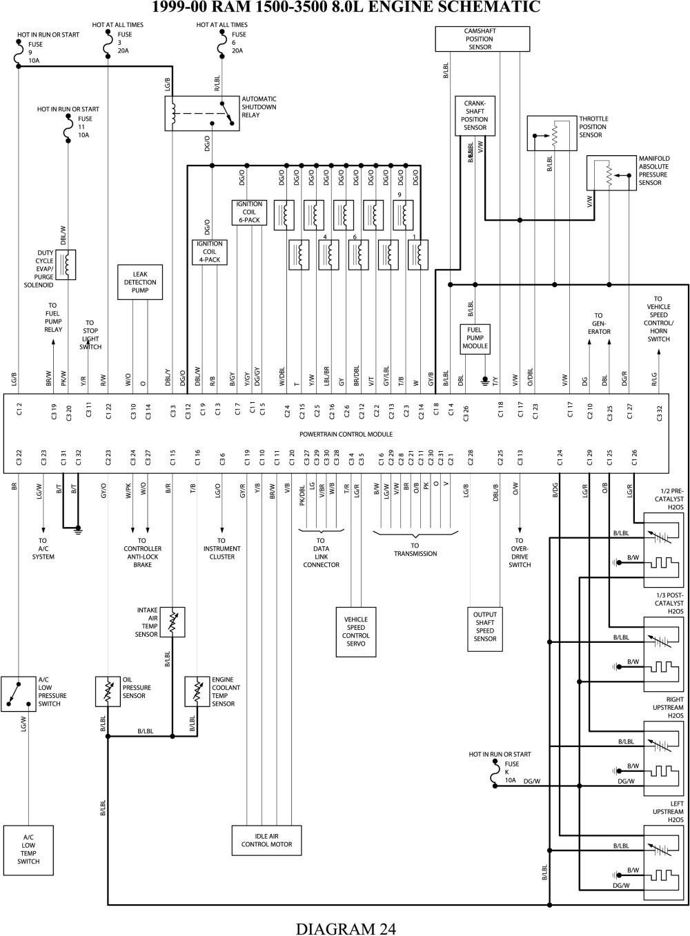 2016 Dodge Ram 1500 Generator Schematic Get 2016 Dodge Ram Trailer Wiring Diagram Download Of 2016 Dodge Ram 1500 Generator Schematic