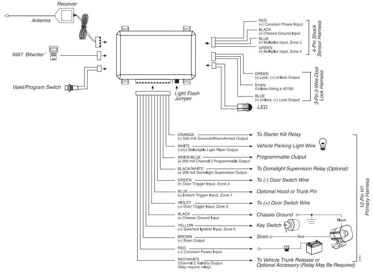 5706v Install Instructions Viper 5706 Install Pdf Elegant Of 5706v Install Instructions