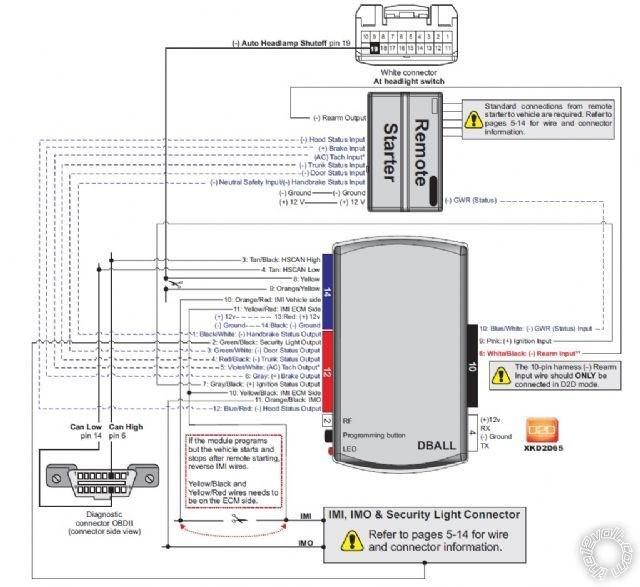 5706v Install Instructions Wiring Diagram 30 Viper 5706v Wiring Diagram Pdf Of 5706v Install Instructions