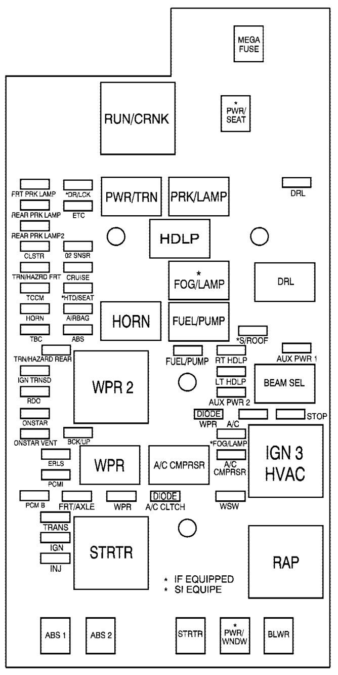 Abbreviation Of Cigarette Lighter Fuse Mack Truck Chevy Box Truck Fuse Panel 2007 Wiring Diagram Of Abbreviation Of Cigarette Lighter Fuse Mack Truck
