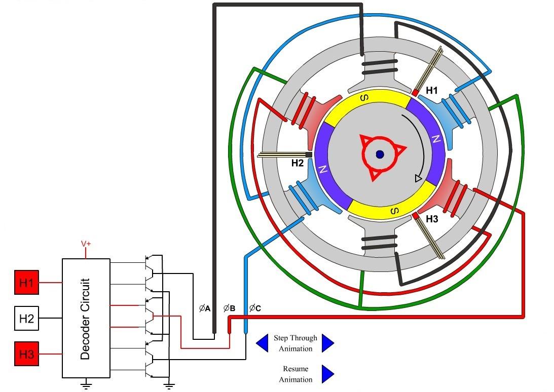 Brushless Dc Motor 12v Diagrama Brushless Dc Motor Construction Working Principle and Advantages Of Brushless Dc Motor 12v Diagrama