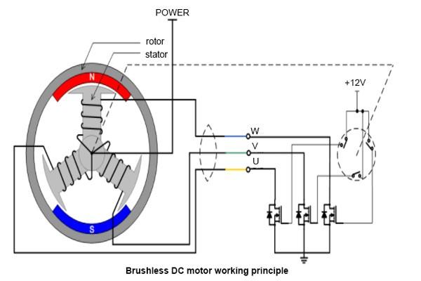 Brushless Dc Motor 12v Diagrama Brushless Dc Motor How It Works Of Brushless Dc Motor 12v Diagrama