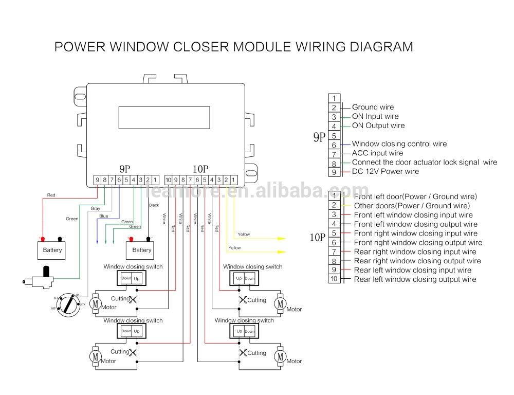 Car Window Closer Circuit Manufacturer Produced Power Window Closer Automatic Close Car Window for Universal Car Of Car Window Closer Circuit