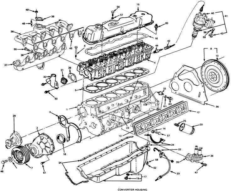 Chevy 350 Engine Diagram 1986 Chevrolet C10 5 7 V8 Engine Wiring Diagram Chevy 350 V8 Engine Diagram Of Chevy 350 Engine Diagram