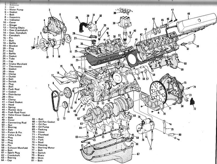 Chevy 350 Engine Diagram 35 Chevy 350 Engine Parts Diagram Wire Diagram source Information Of Chevy 350 Engine Diagram