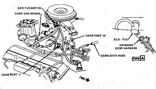 Chevy 350 Engine Diagram [diagram] 1987 Chevy 350 Engine Diagram Full Version Hd Quality Engine Diagram Cflwiring Of Chevy 350 Engine Diagram