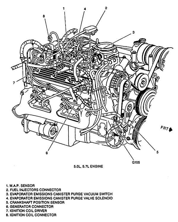 Chevy 350 Engine Diagram I Have A 1995 Chevy Silverado with the 350 Motor It Starts and Runs for About 4 5 Seconds then Of Chevy 350 Engine Diagram