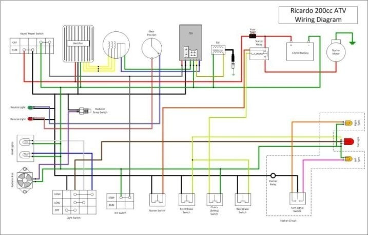 Chineese 90cc Wireing 90cc Chinese atv Wiring Diagram Of Chineese 90cc Wireing