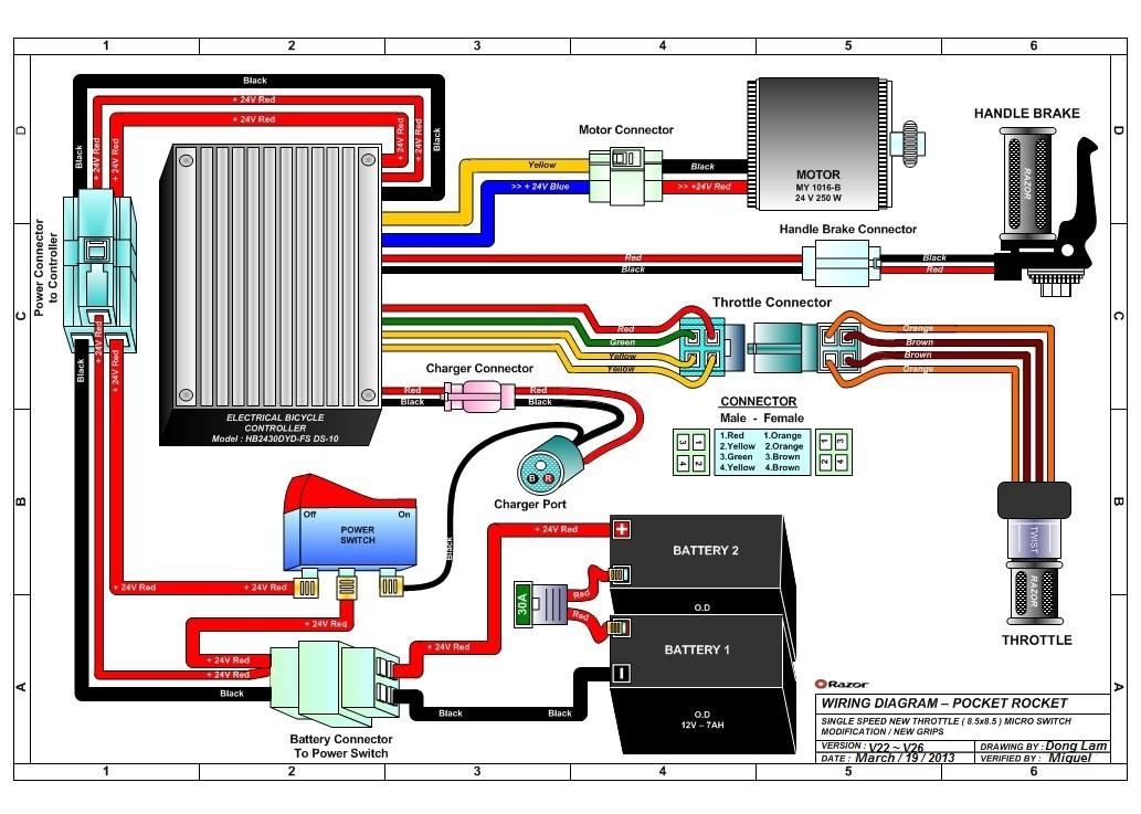 Chineese 90cc Wireing 90cc Chinese atv Wiring Diagram