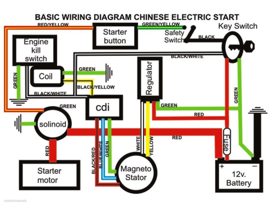 Chineese 90cc Wireing Chinese atv Wiring Diagram 110 Of Chineese 90cc Wireing