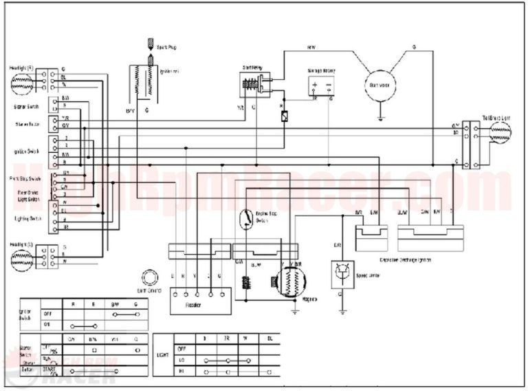 Chineese 90cc Wireing Chinese atv Wiring Schematic Diagram Database at 110cc Of Chineese 90cc Wireing