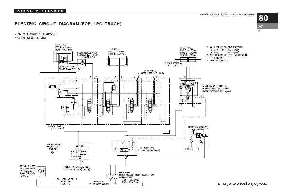Clark C30l Wiring Diagram Wiring Clark Diagram Cgp55 Plete Wiring Schemas Of Clark C30l Wiring Diagram