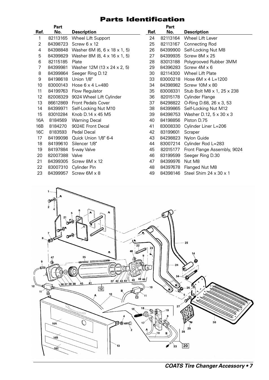 Coats 5060 Wireing Schematic 30 Coats Tire Machine Parts Diagram Wiring Diagram List Of Coats 5060 Wireing Schematic
