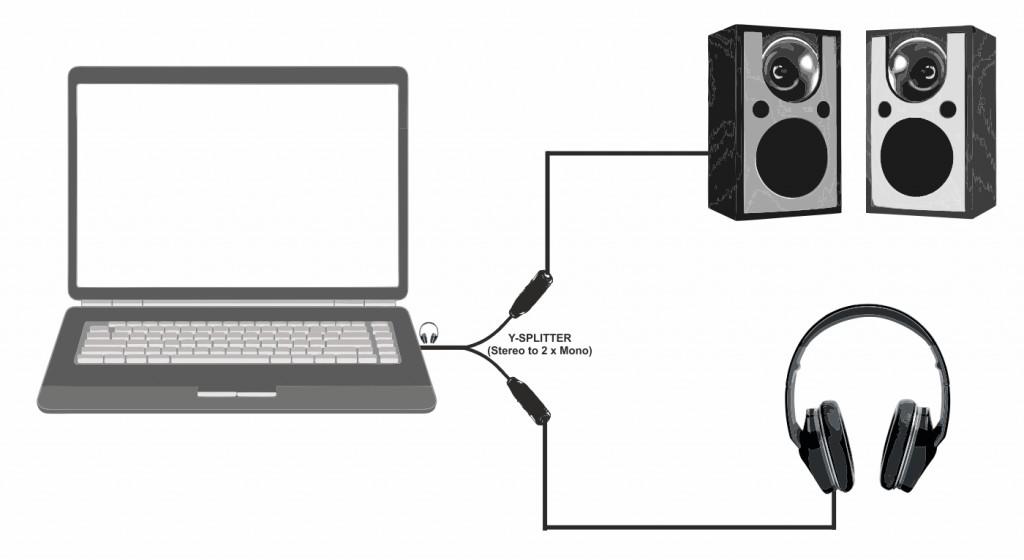 колонки по полосам частот Как подключить колонки к ноутбуку проводные и беспроводные Of колонки по полосам частот