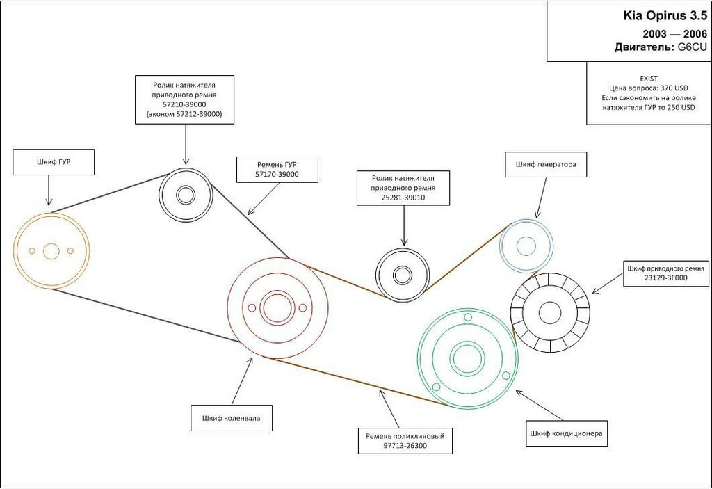 соренто 3.5 схема приводные ремни Kia Club Ru© • Клуб владельцев корейских автомобилей • Просмотр темы [kia Opirus 3 5 двигатель