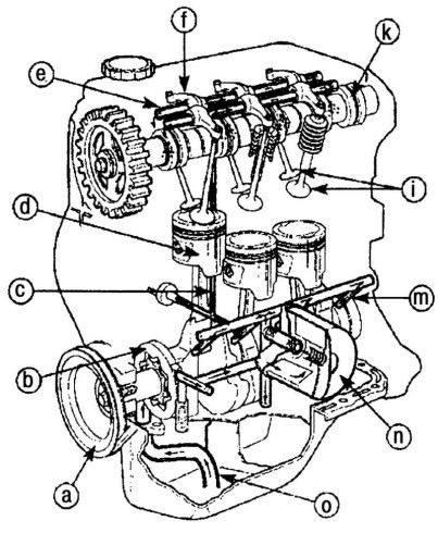 Daewoo Matiz Engine Schematic Daewoo Engine Diagram Daewoo Matiz Engine Diagram Engine Diagram Of Daewoo Matiz Engine Schematic