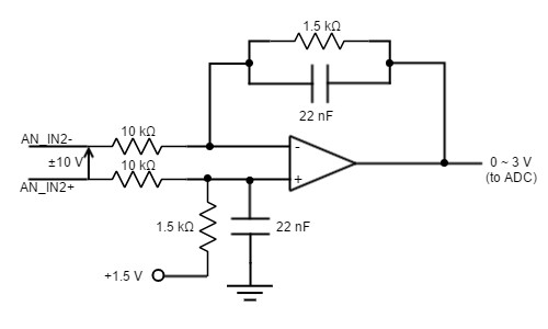 Daiogram Of Spitronic Pluto 2 Wireing I O Connections Pluto Of Daiogram Of Spitronic Pluto 2 Wireing