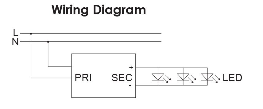 Daiogram Of Spitronic Pluto 2 Wireing Pluto Sal Of Daiogram Of Spitronic Pluto 2 Wireing