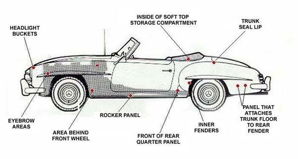 Diagram Of Car Body Panels Seeking An Illustration Of Automobile Anatomy What are the Monly Used Names for the Parts Of Of Diagram Of Car Body Panels