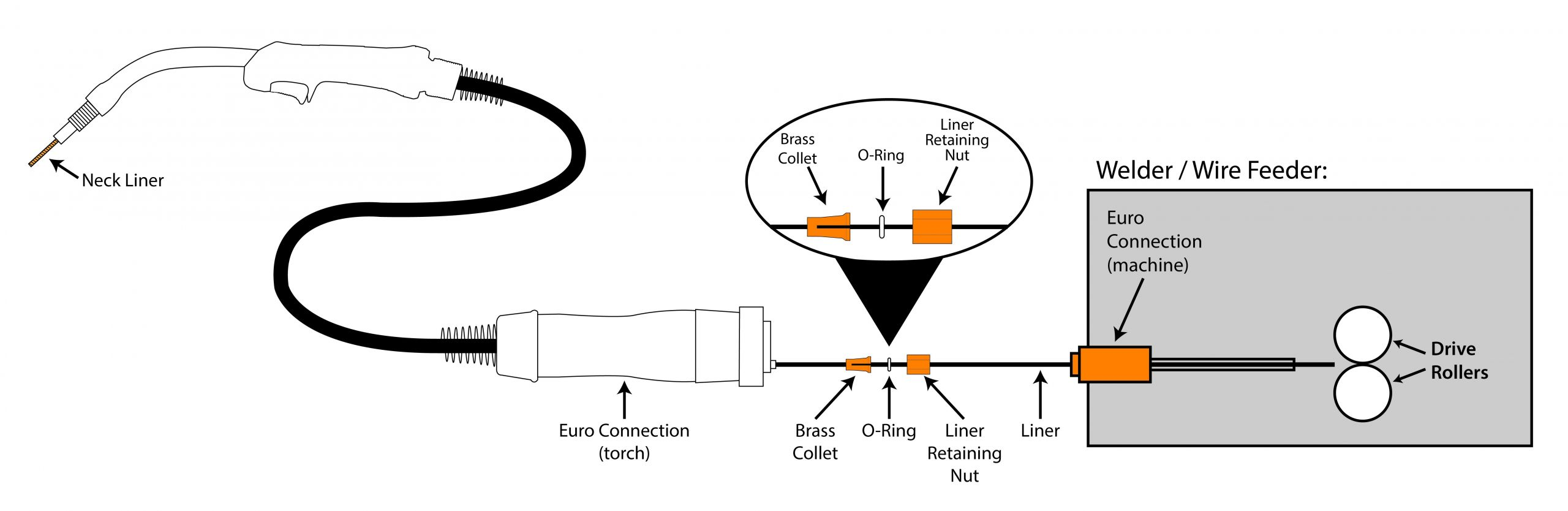 Ds4 Wiring Diagram Viper Ds4 Wiring Diagram Of Ds4 Wiring Diagram