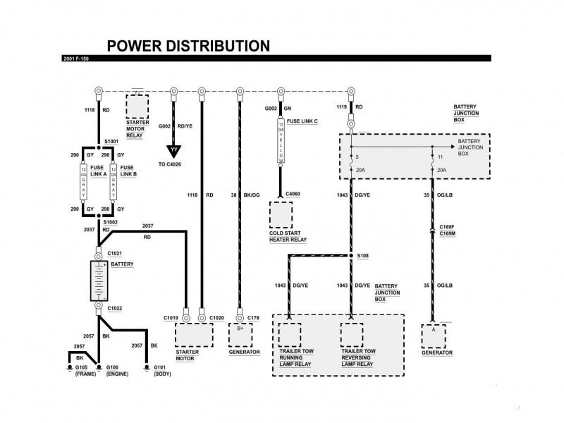 Ford 2000 F150 Fuel Pump Wiring Diagram 1998 ford F150 Fuel Pump Wiring Diagram Wiring forums Of Ford 2000 F150 Fuel Pump Wiring Diagram
