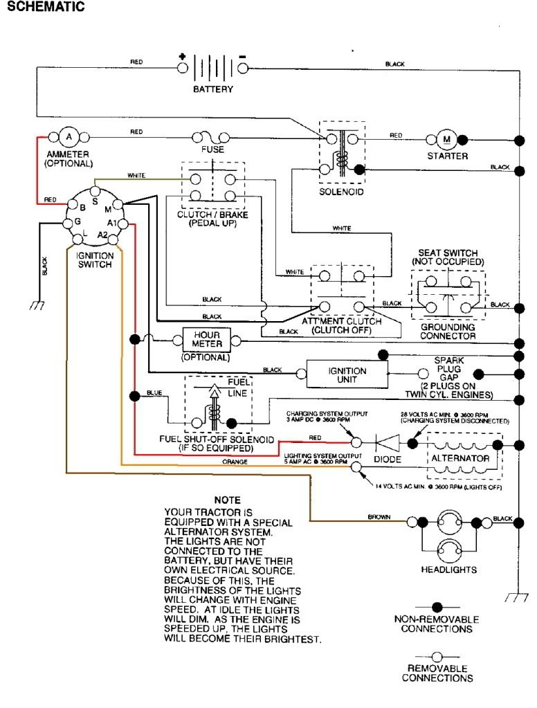 Ford 2000 F150 Fuel Pump Wiring Diagram Color Coded Wiring Diagram for the Fuel Pump In A 2000 Lincoln town Car with A 4 6 Motor Of Ford 2000 F150 Fuel Pump Wiring Diagram