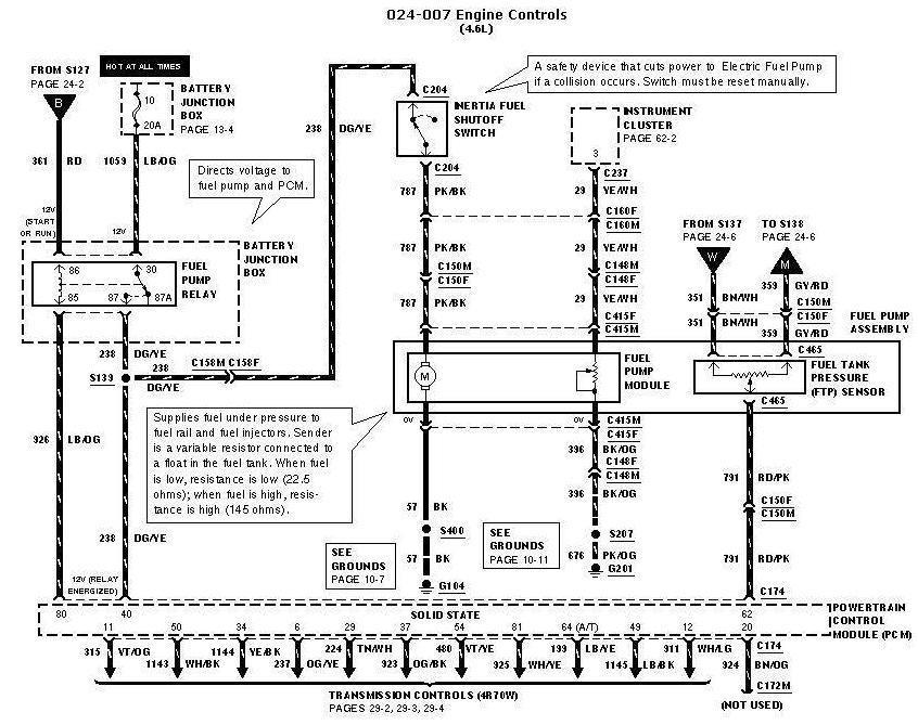 Ford 2000 F150 Fuel Pump Wiring Diagram Wiring Fuel Tank F150online forums Of Ford 2000 F150 Fuel Pump Wiring Diagram