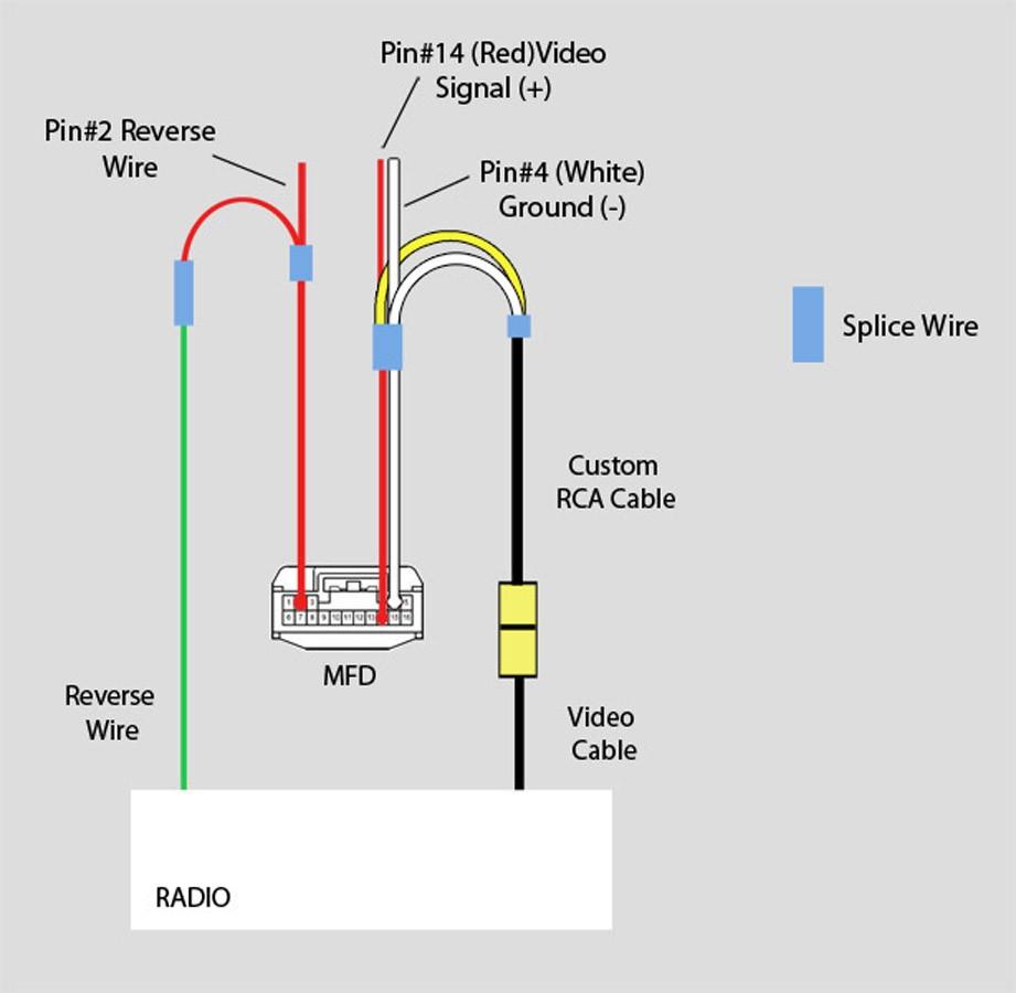 Highlander 2008 Wiring Diagram 2008 toyota Highlander Wiring Diagram Reverse for Stereo Of Highlander 2008 Wiring Diagram