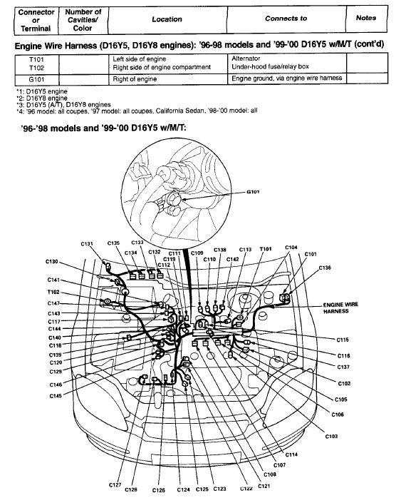 Honda Civic Engine Wiring Diagram 97 Honda Civic Engine Diagram Of Honda Civic Engine Wiring Diagram